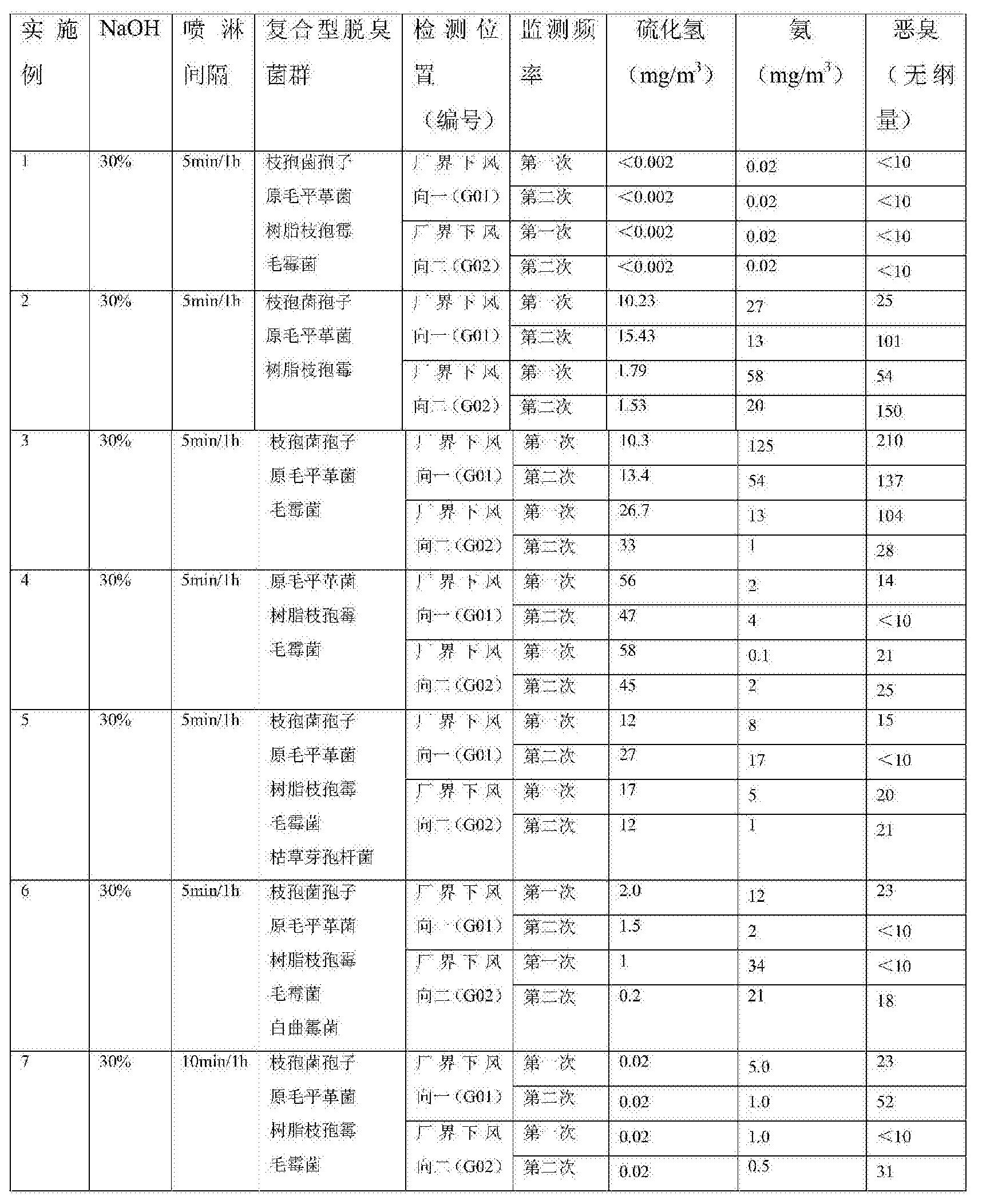 Figure CN107970760AD00071