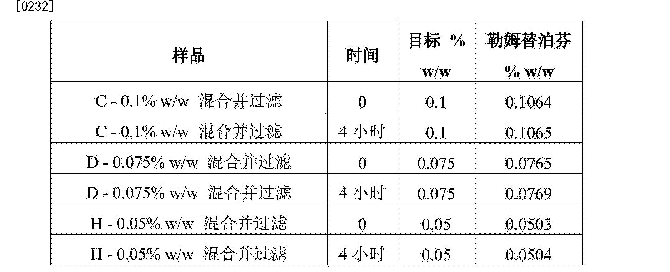 Figure CN104703624AD00431