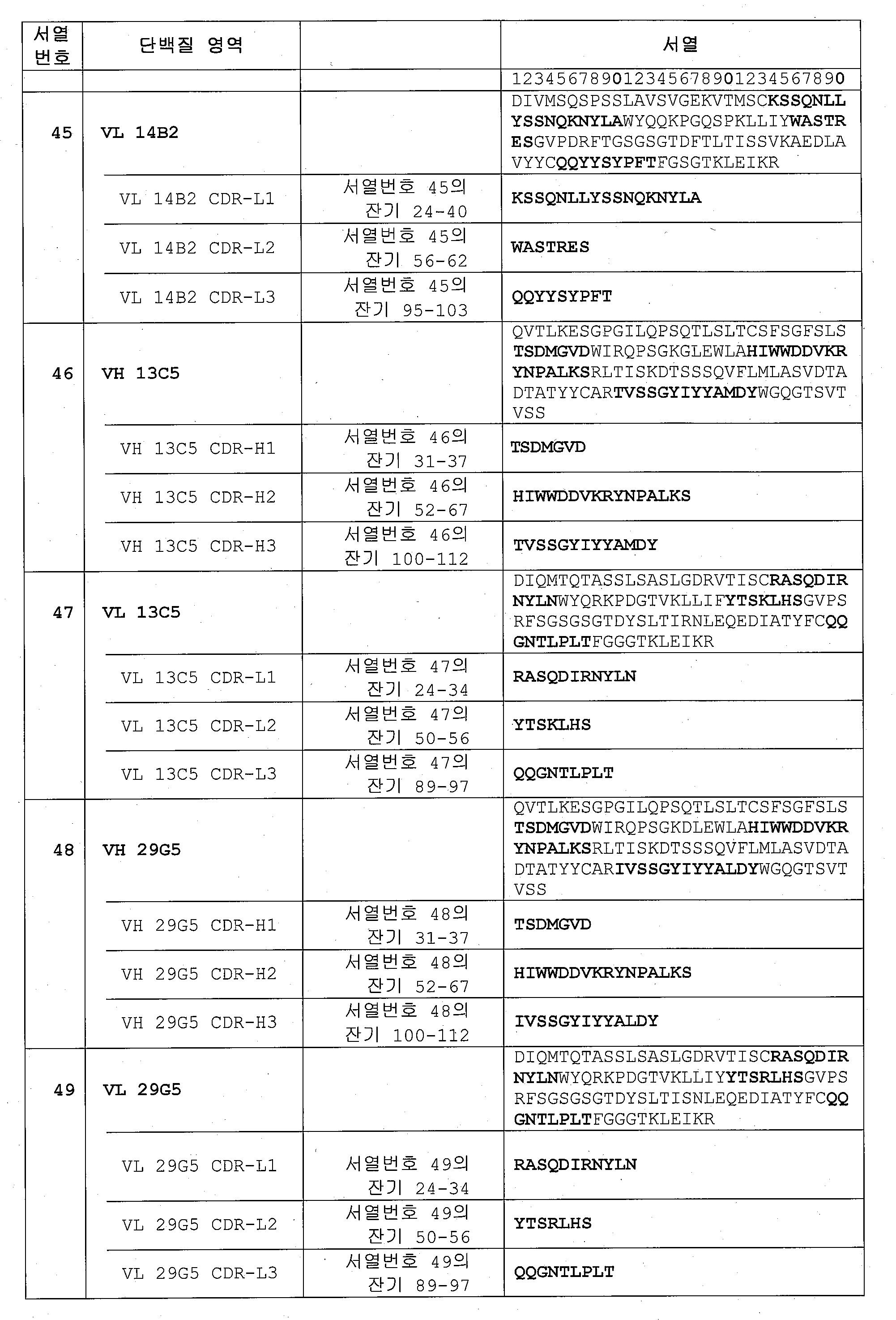 Figure 112015043114283-pat00012
