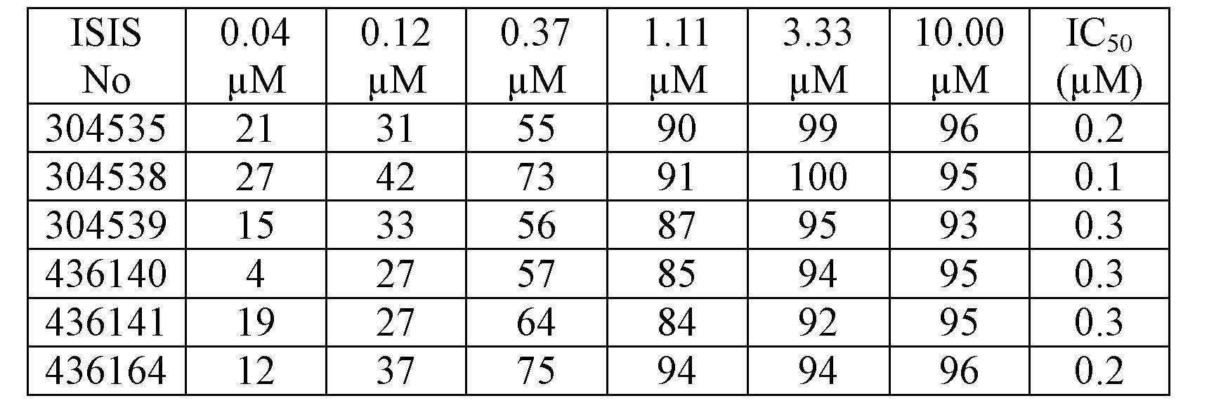Figure CN103814132BD00731