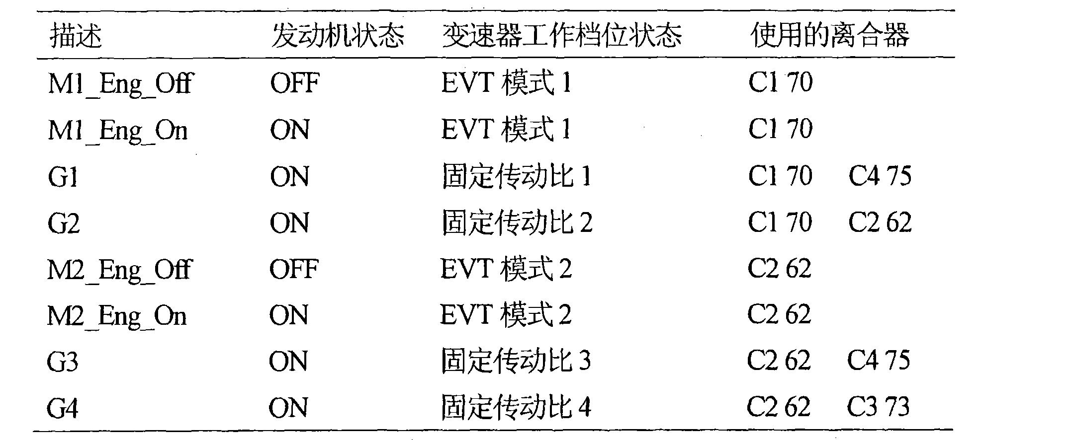 Figure CN101508292BD00091