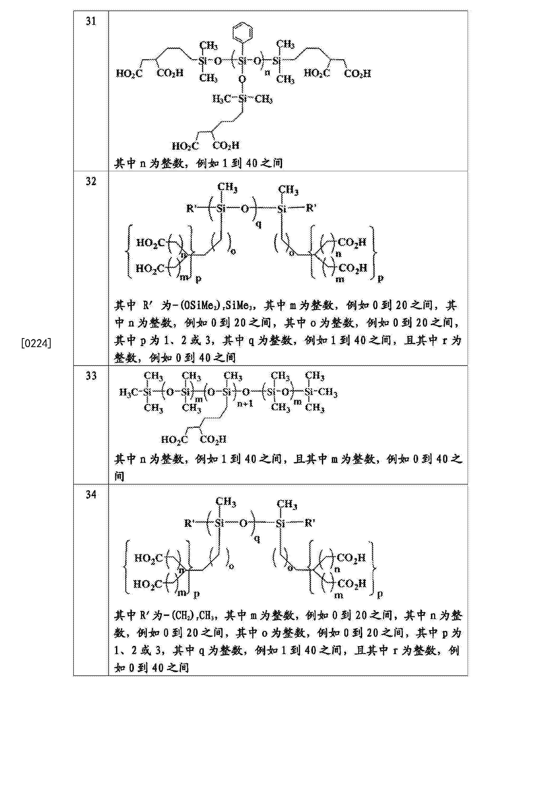 Figure CN104387772BD00331