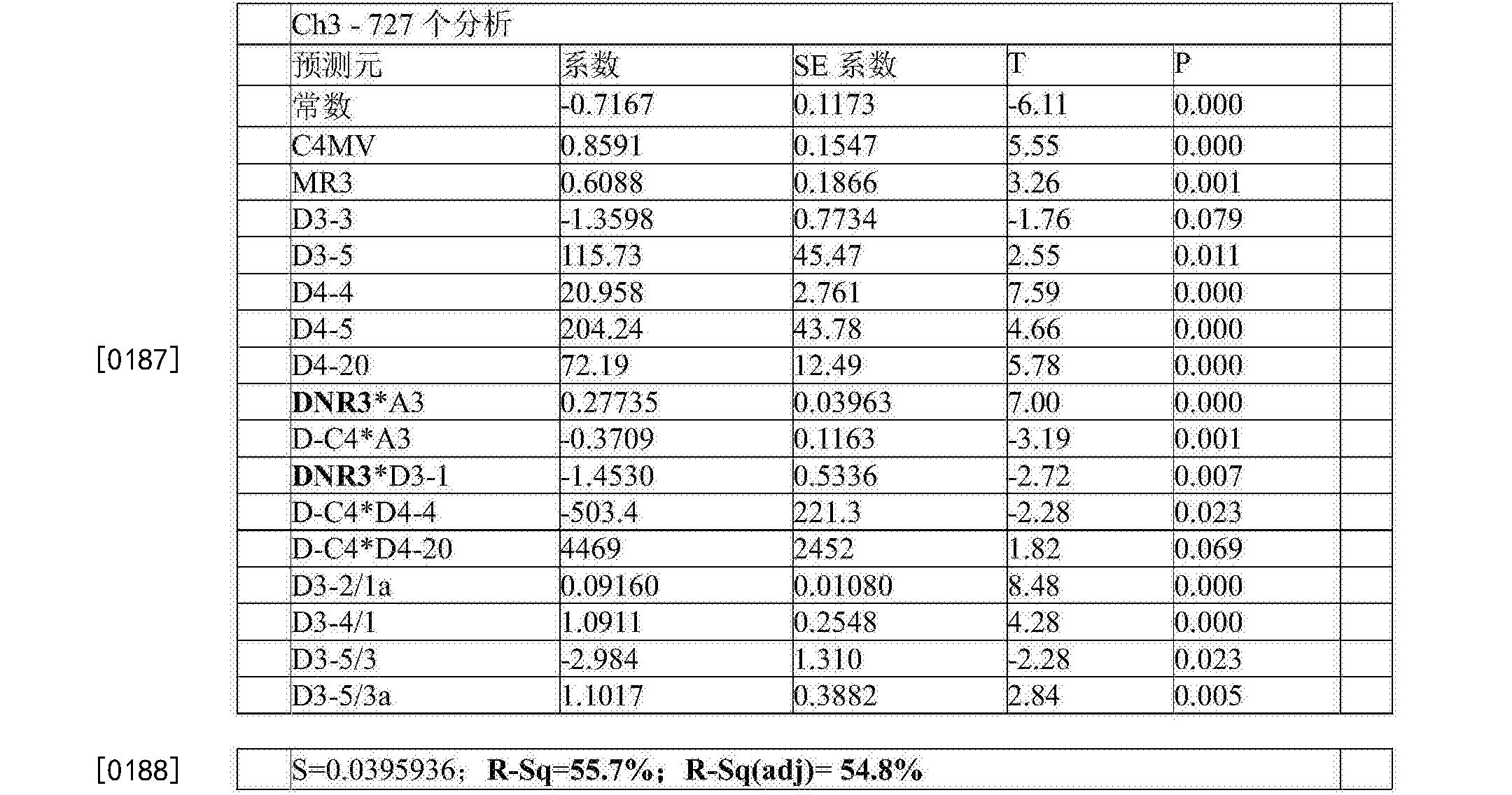 Figure CN105283765BD00331