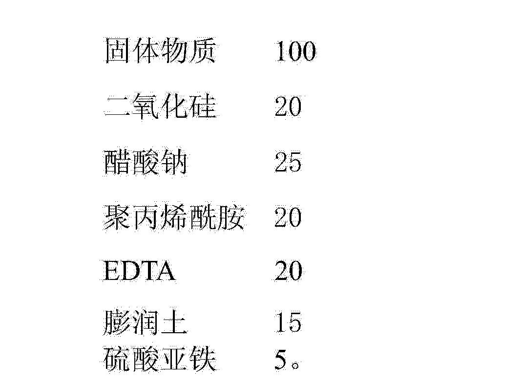 Figure CN103663652AD00051