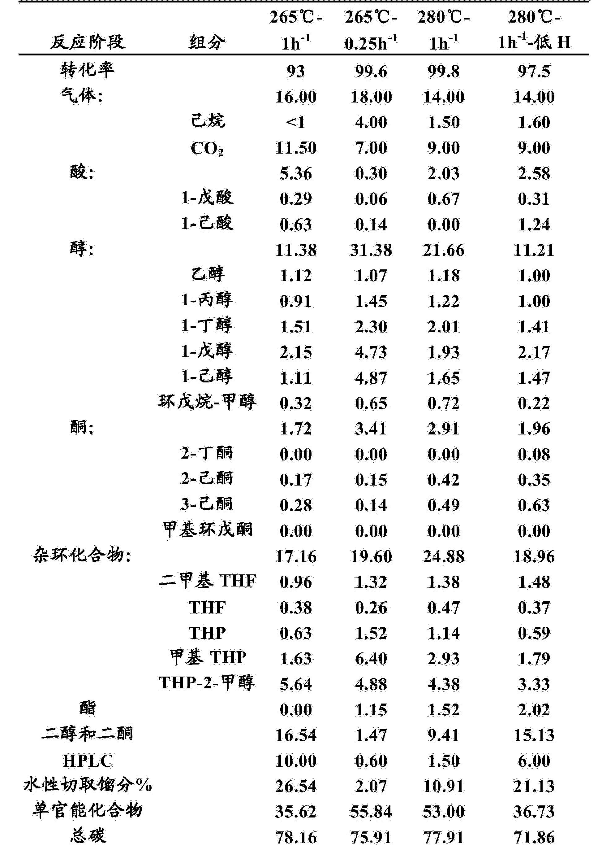 Figure CN104428060AD00131