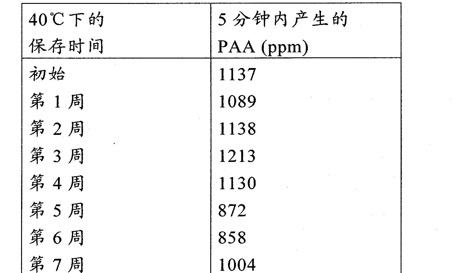 Figure CN102239257AD00451