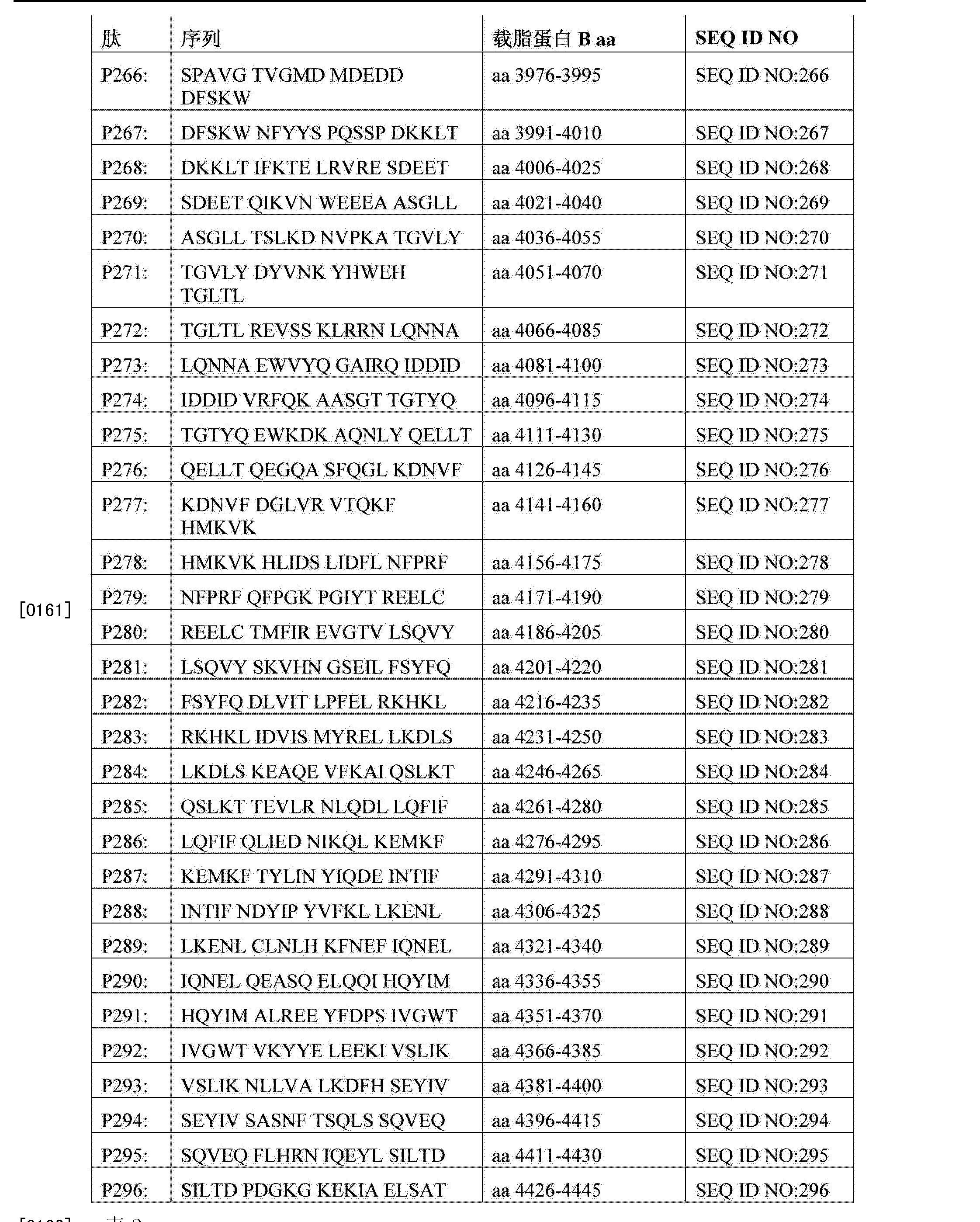 Figure CN103501806AD00321