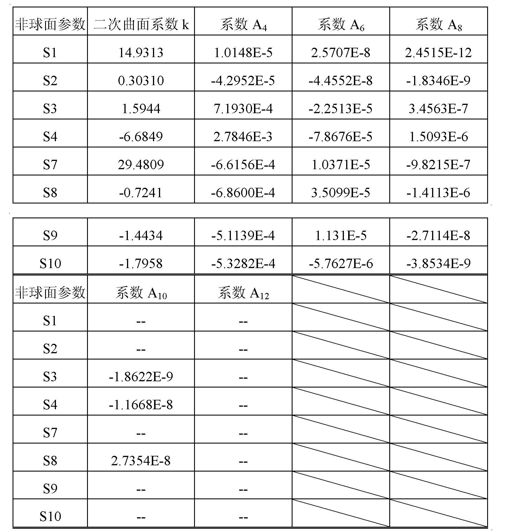 Figure CN103064175AD00101