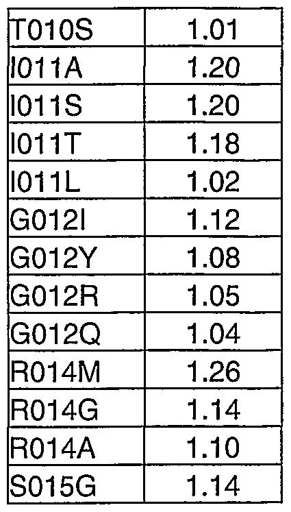 Figure imgf000289_0005