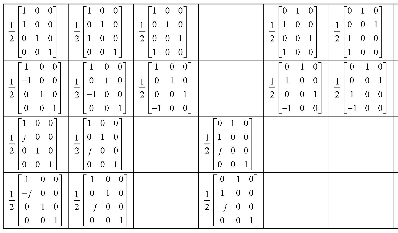 Figure 112010009825391-pat01113