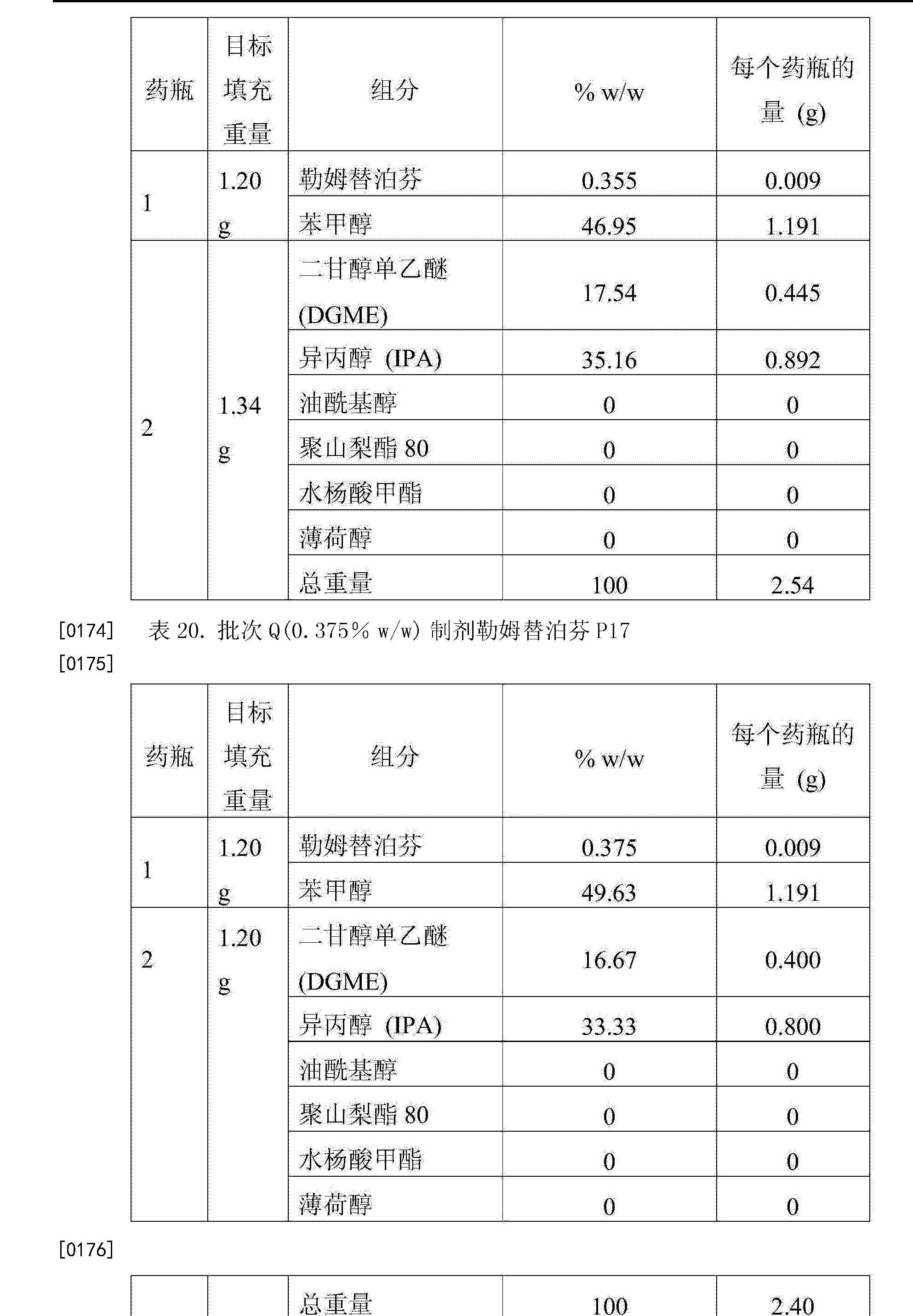 Figure CN104703624AD00341