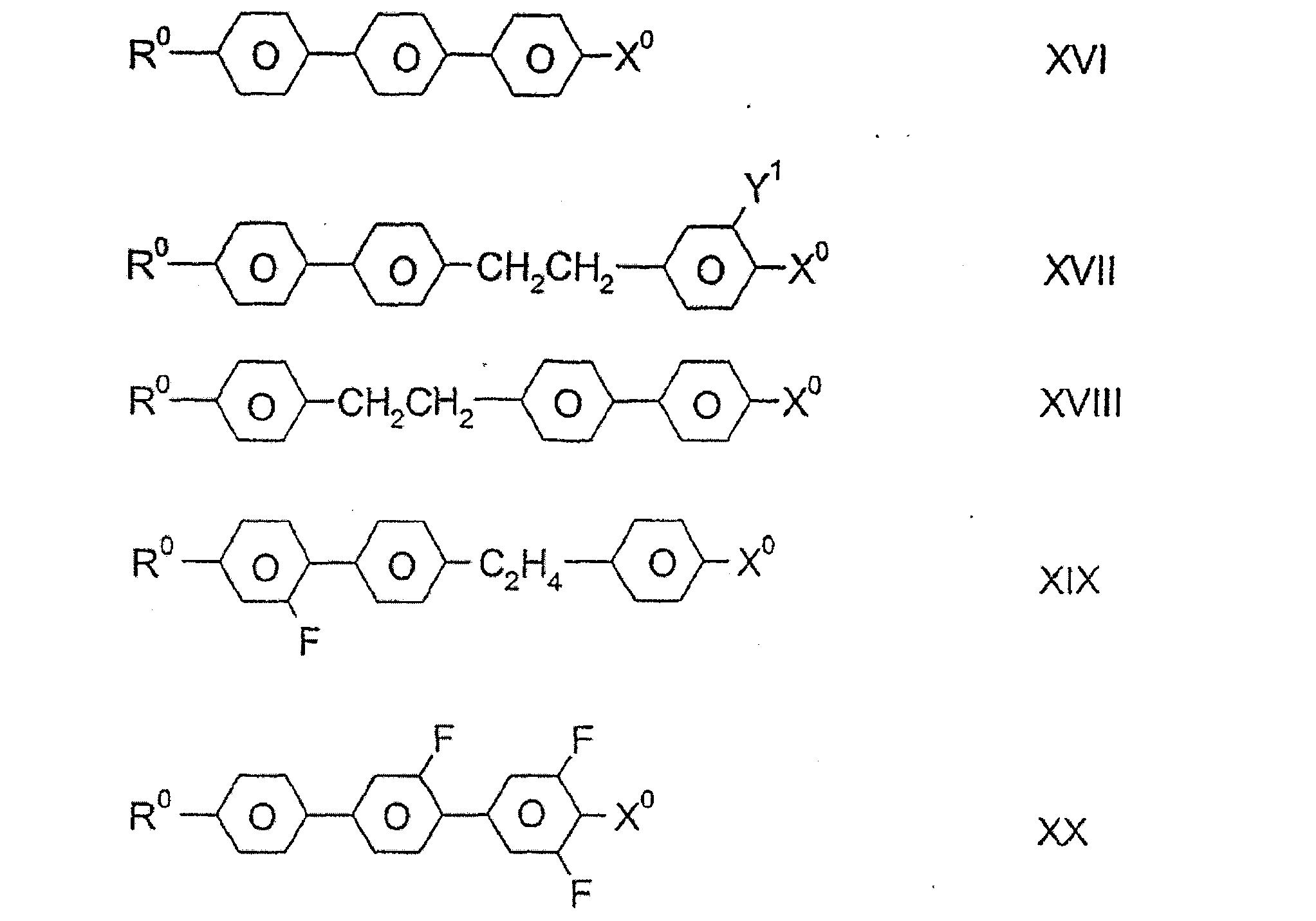 Figure CN101294079BC00121