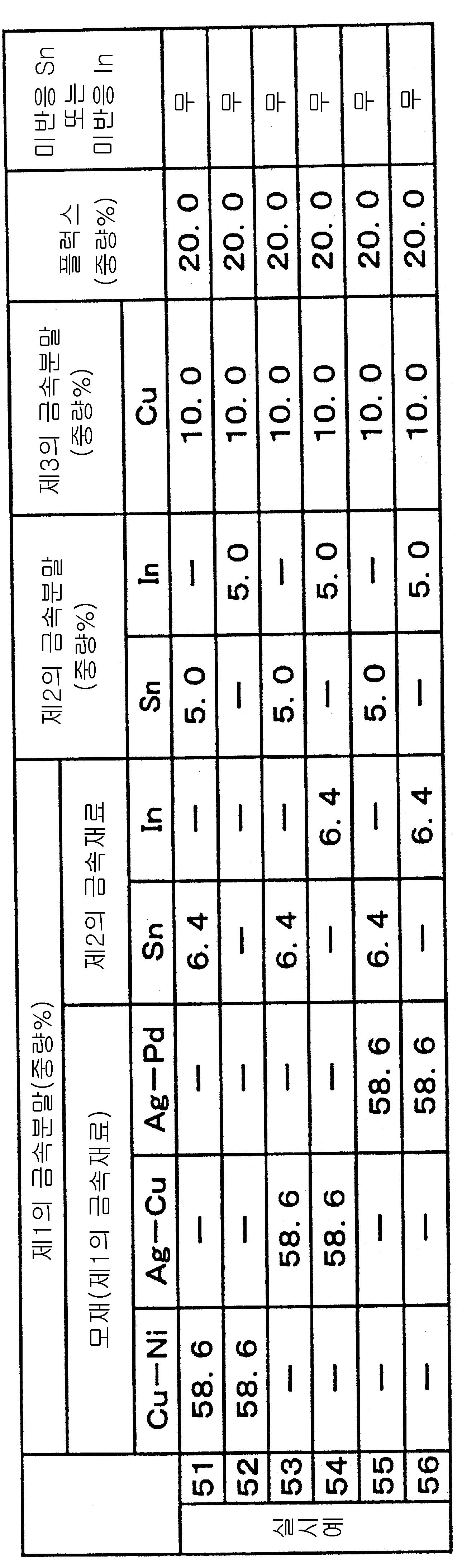 Figure 112007047661825-pct00004