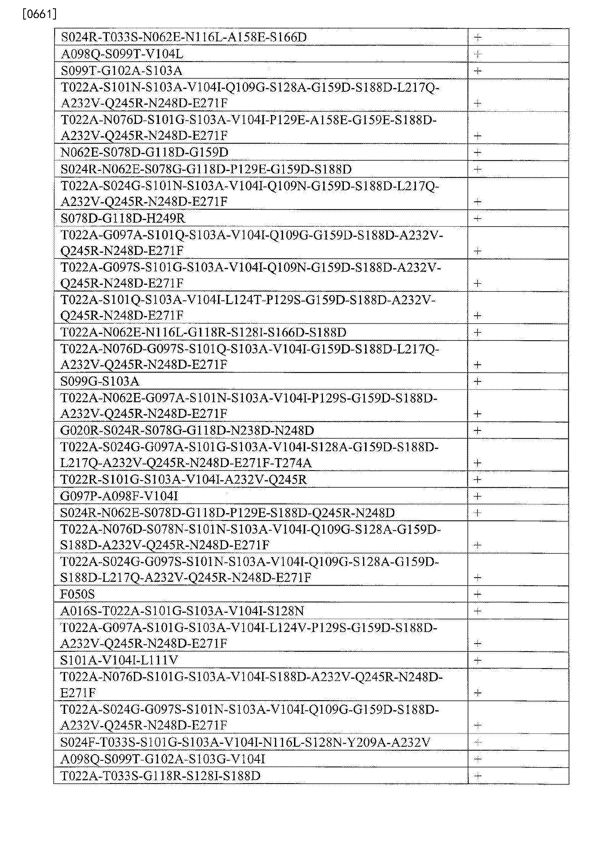 Figure CN103764823BD02631