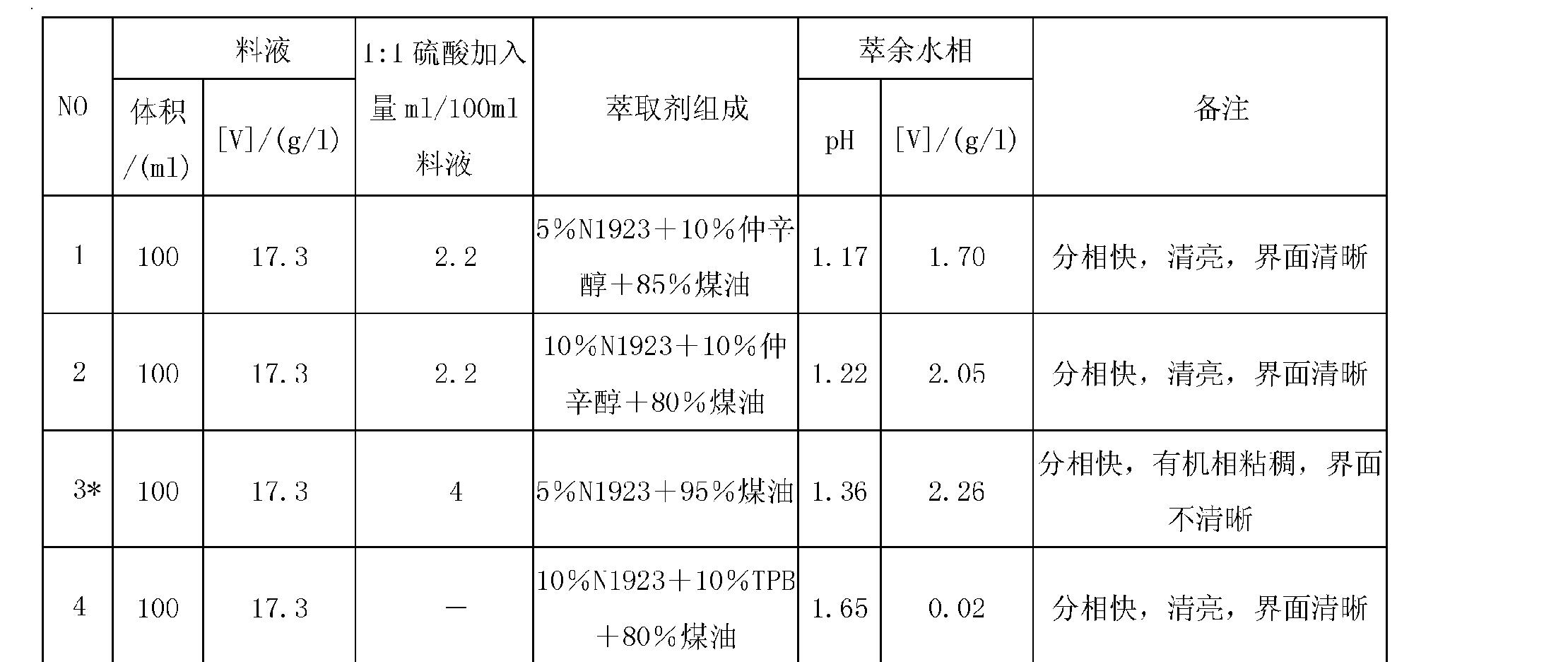 Figure CN102154550AD00061