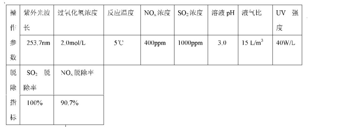 Figure CN101940871AD00092