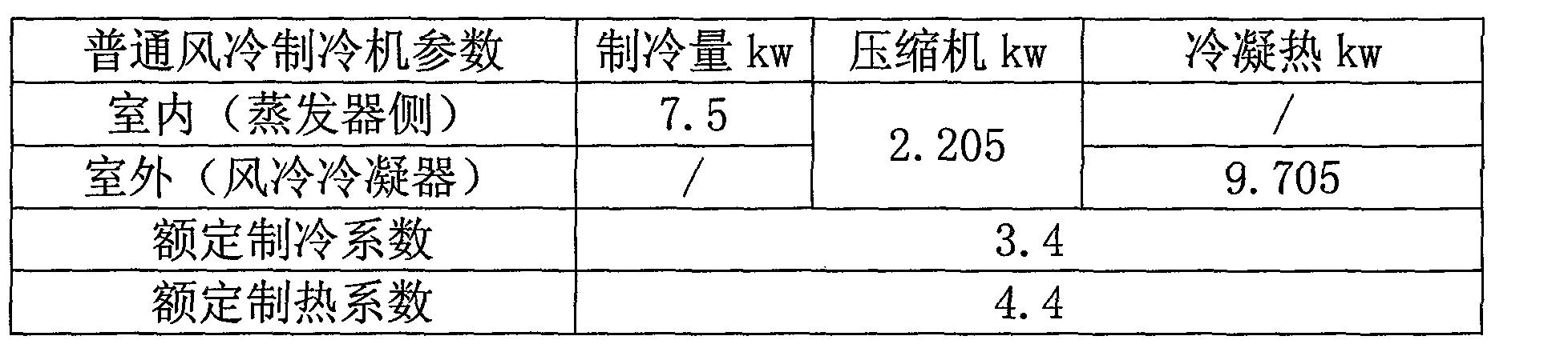 Figure CN101949613BD00071