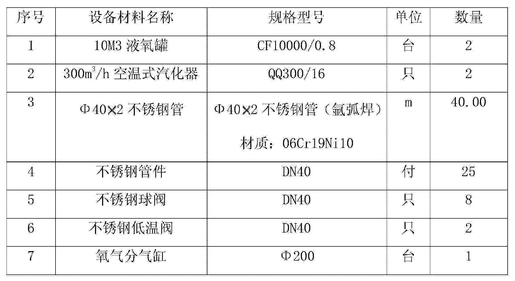 Figure CN103791227BD00091