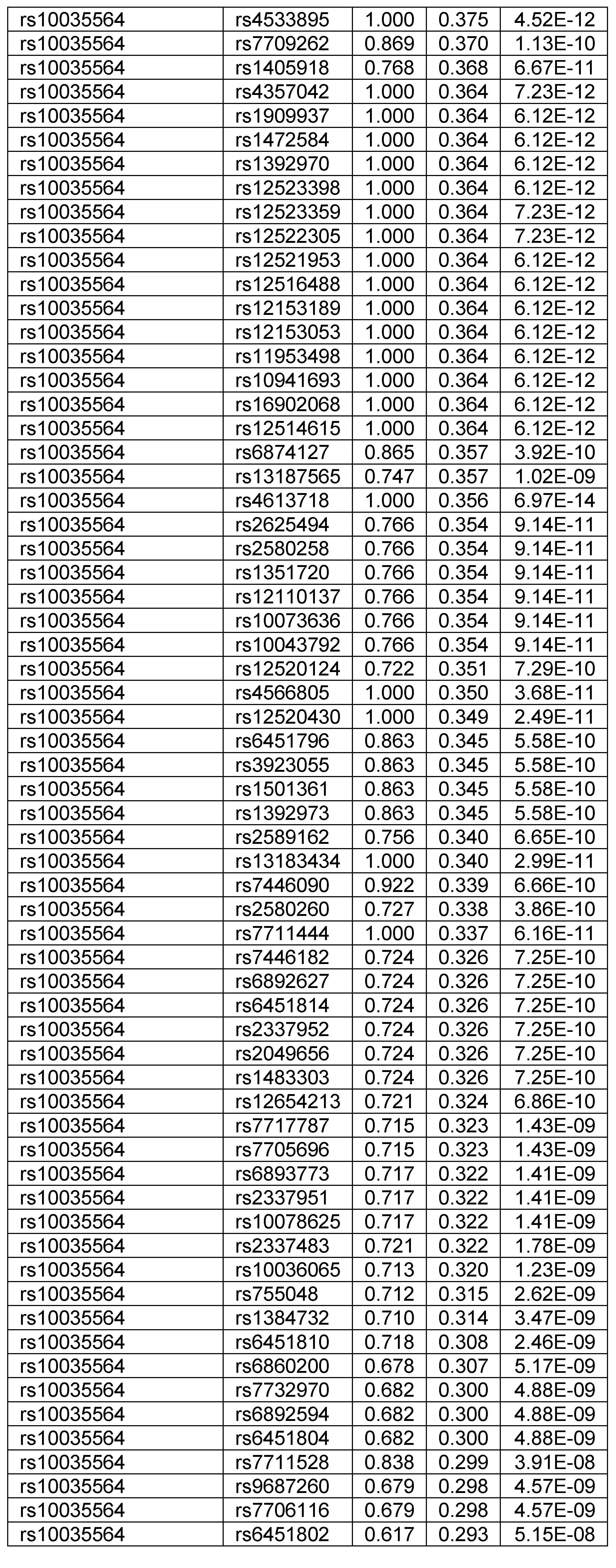 Figure 112009078431185-PCT00016