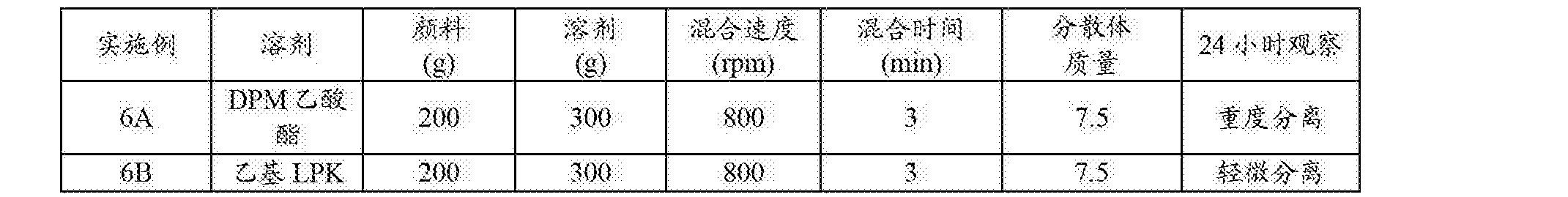 Figure CN102939347BD00201