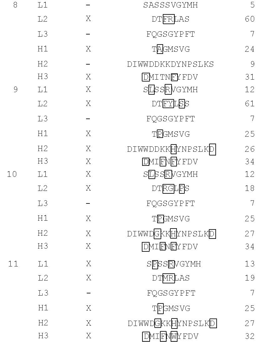 Figure US08153133-20120410-C00003