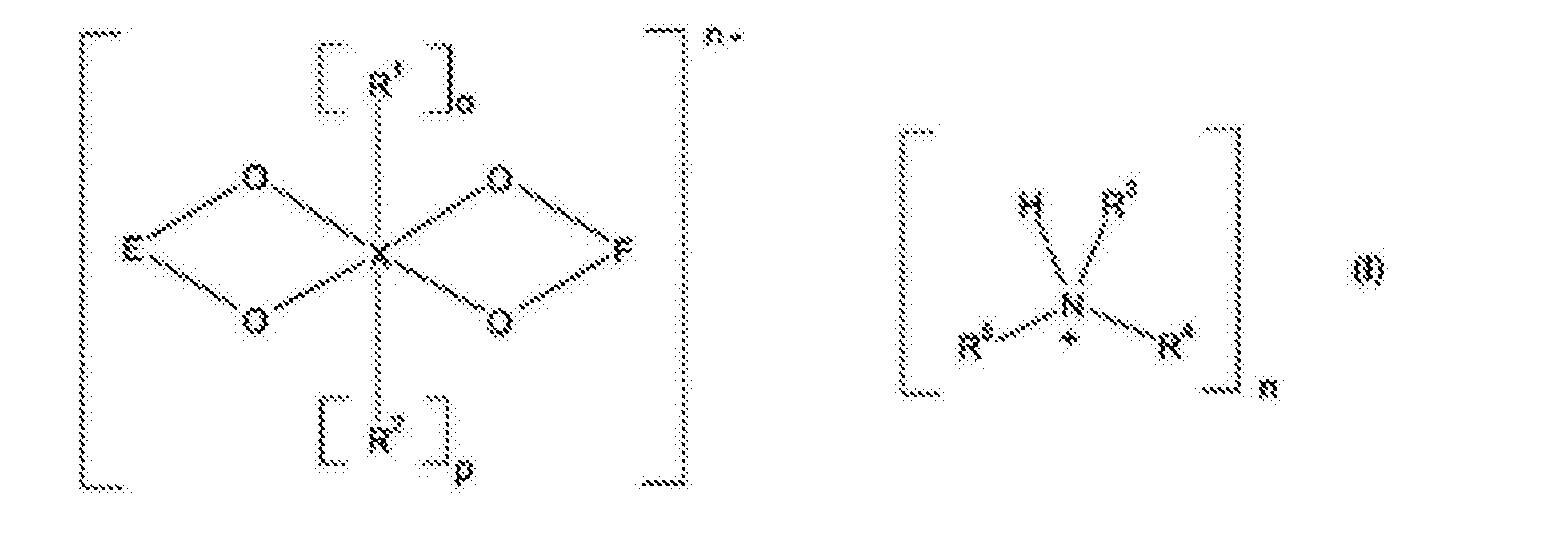 Figure CN103561962BC00041