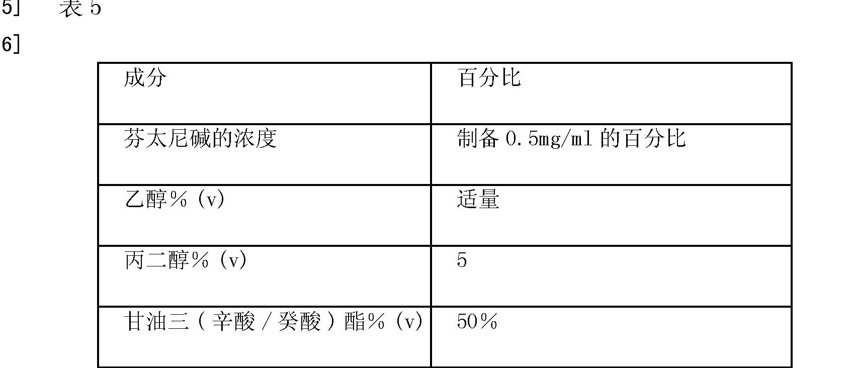 Figure CN101378735BD00193
