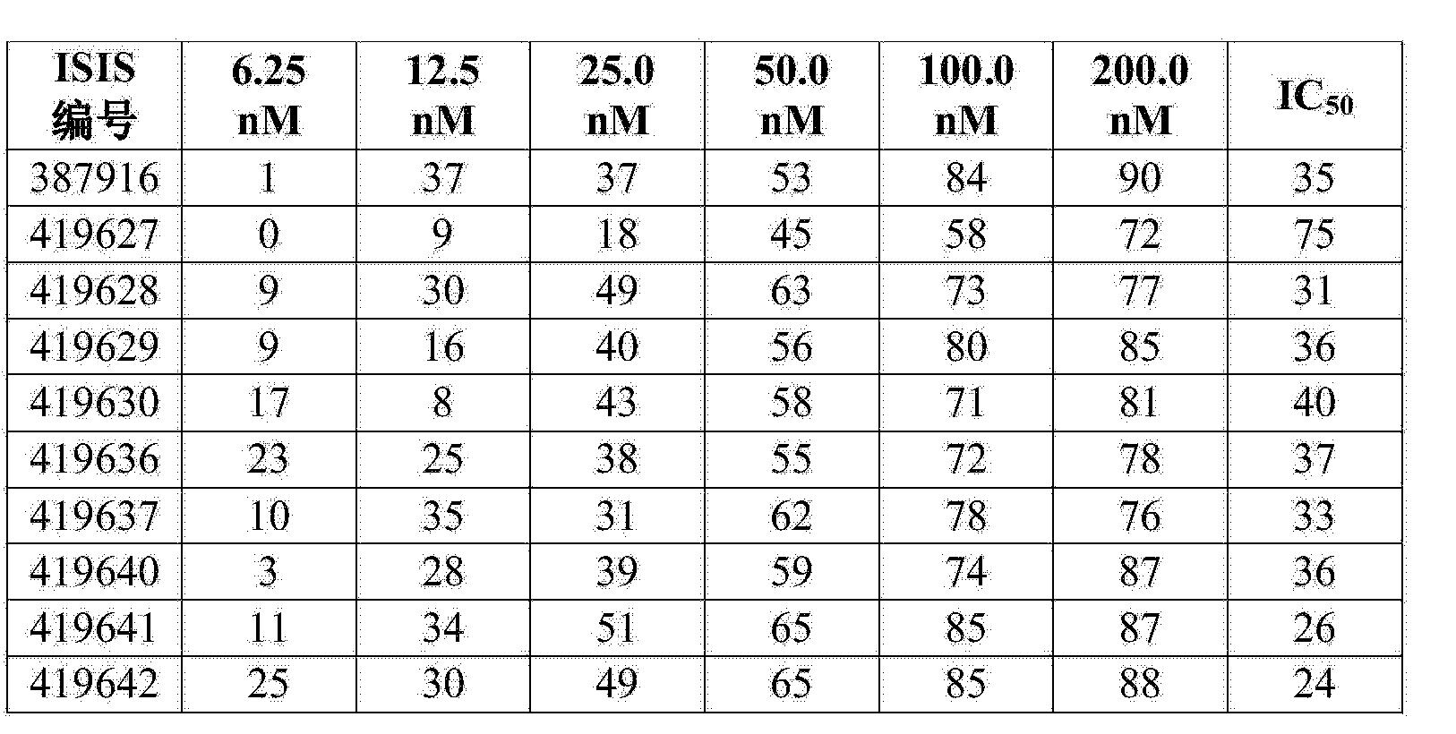 Figure CN104894129AD00472
