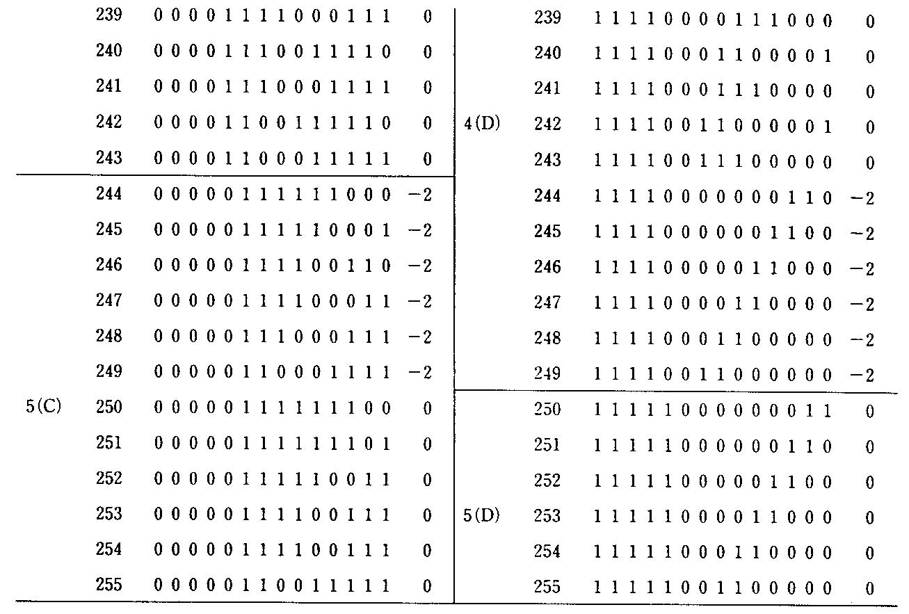 Figure kpo00035
