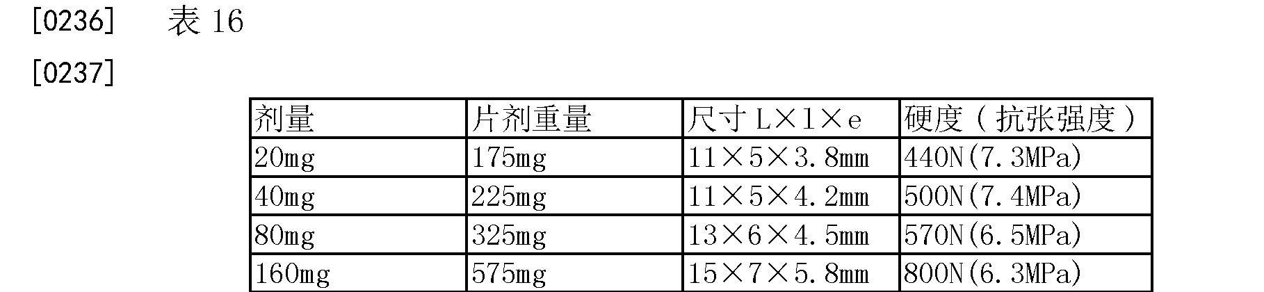 Figure CN101394840BD00212