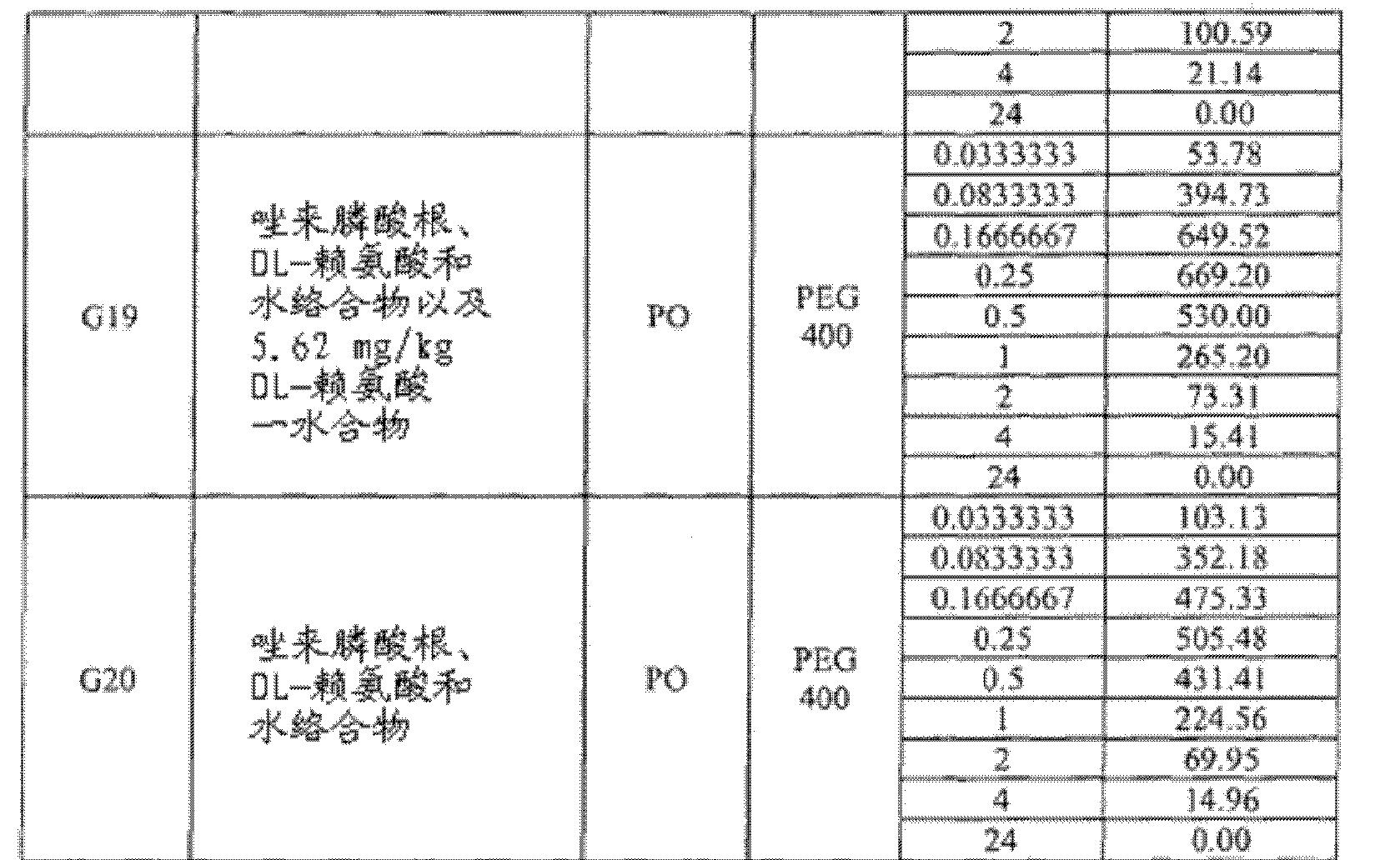 Figure CN102573809BD00221