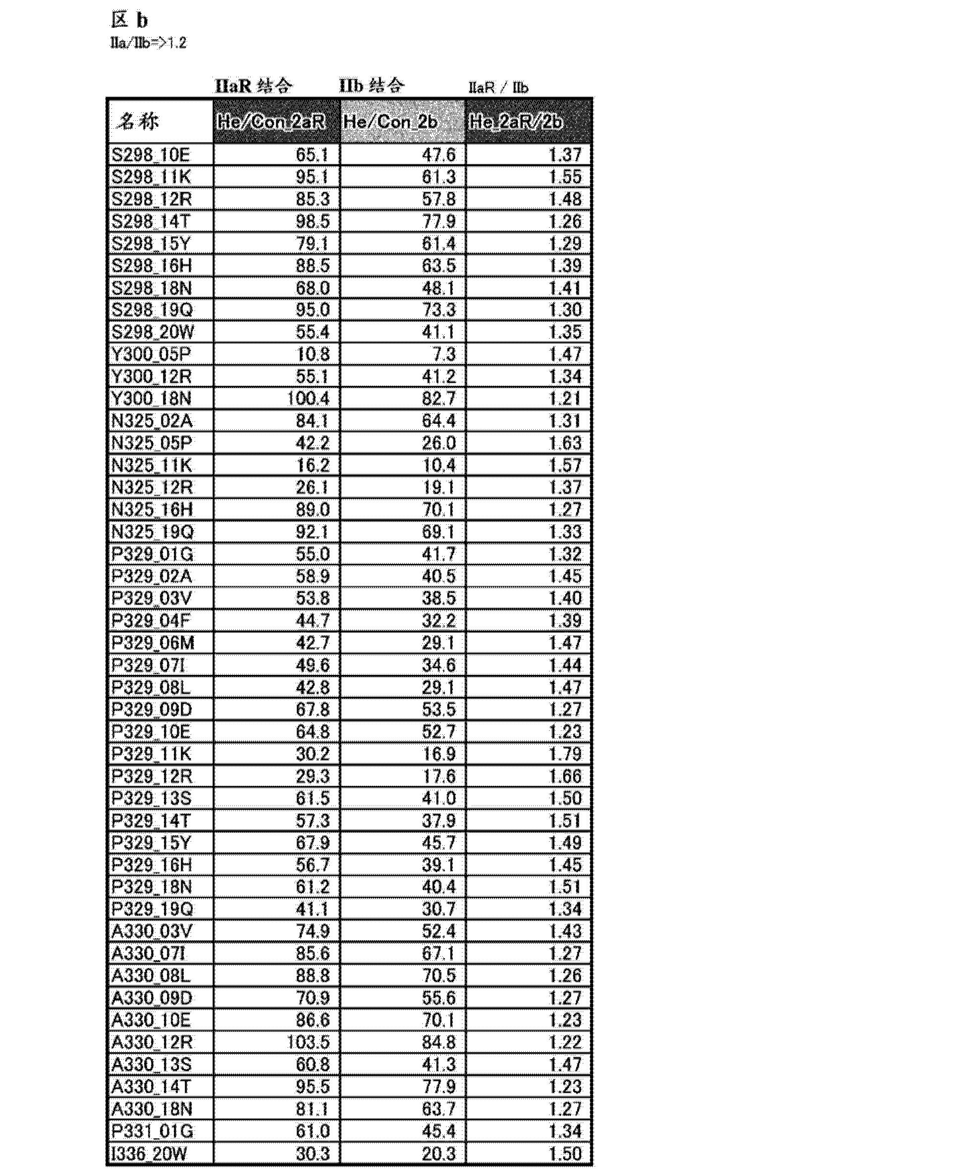 Figure CN103827300AD01031