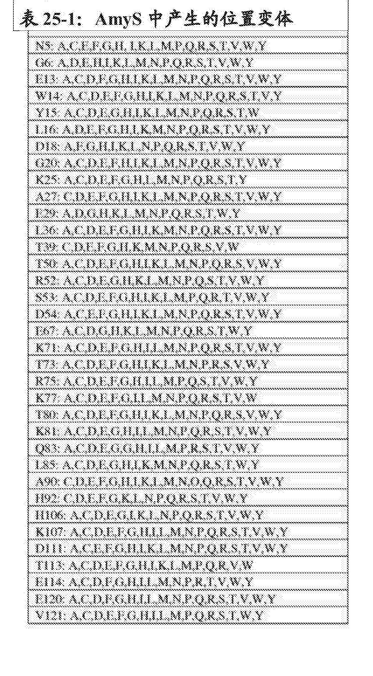 Figure CN105483099AD01141