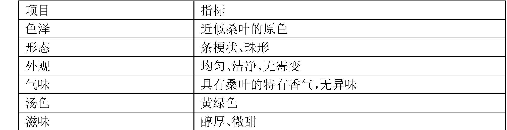 Figure CN108450611AD00071