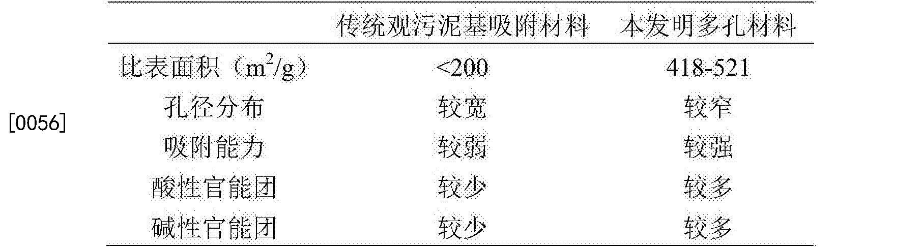 Figure CN106966392AD00062