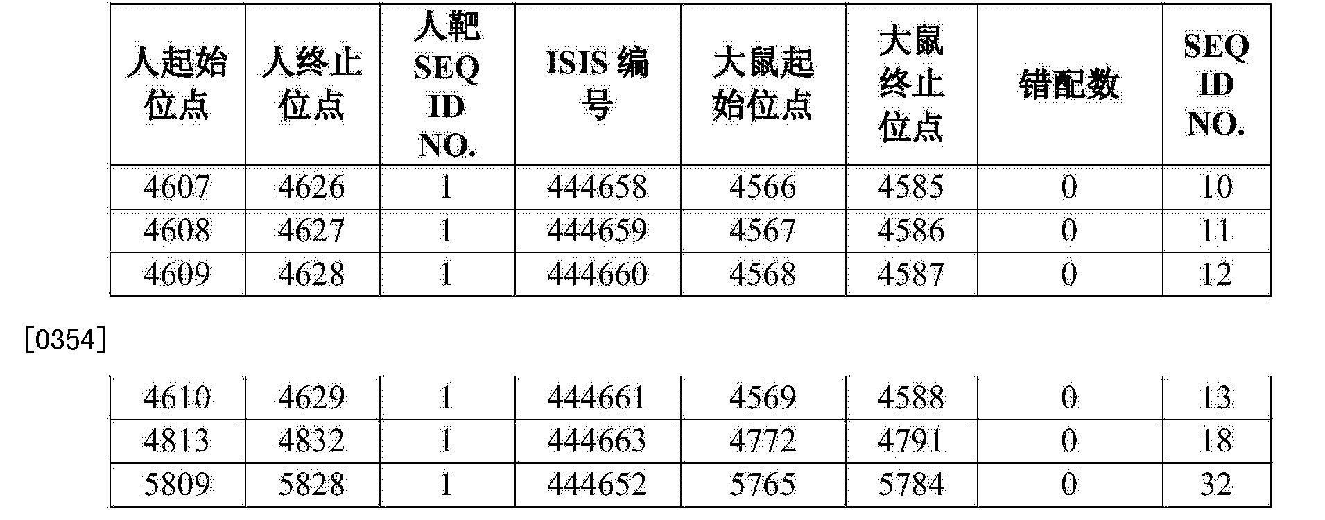 Figure CN104894129AD00392