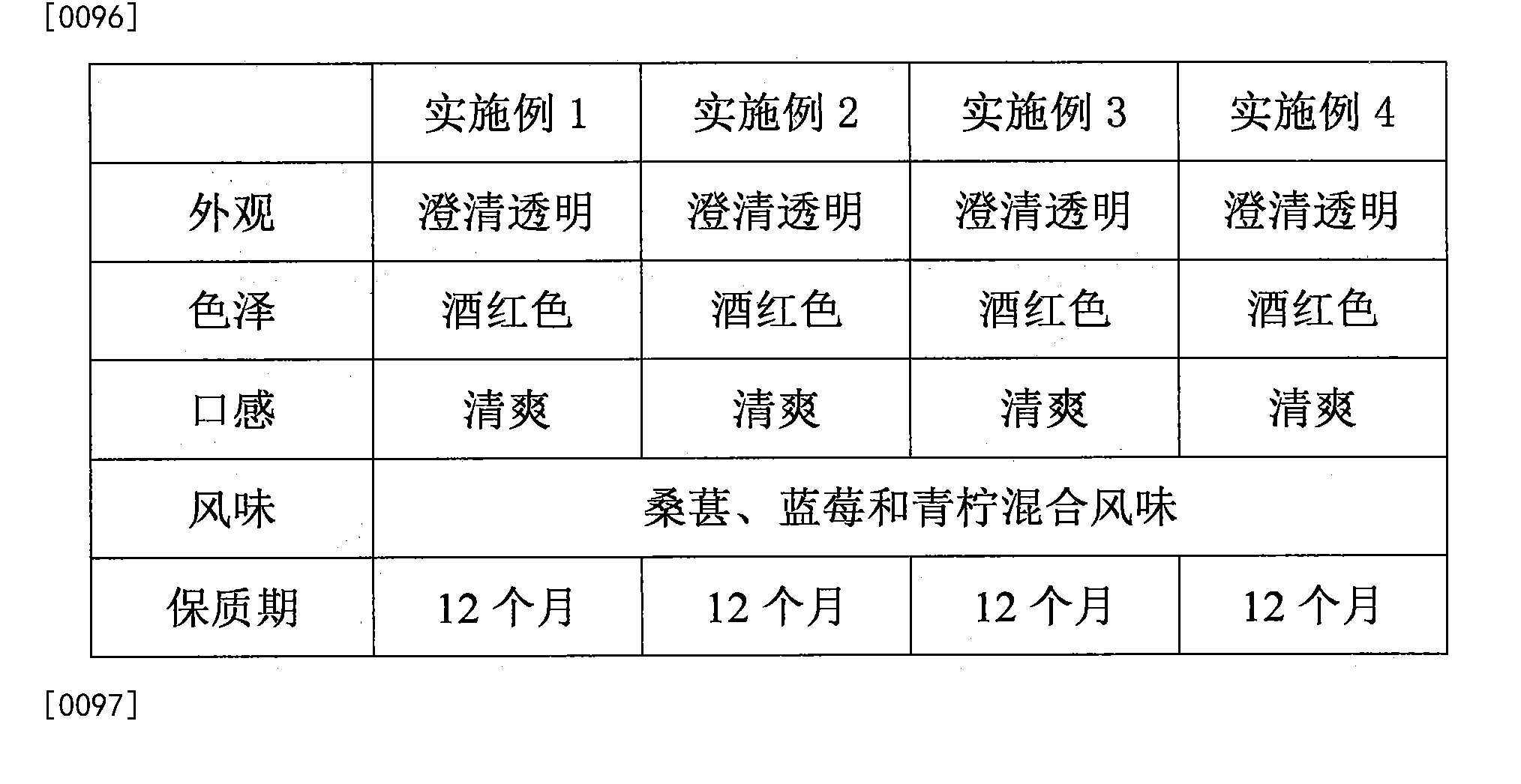 Figure CN105475763AD00081