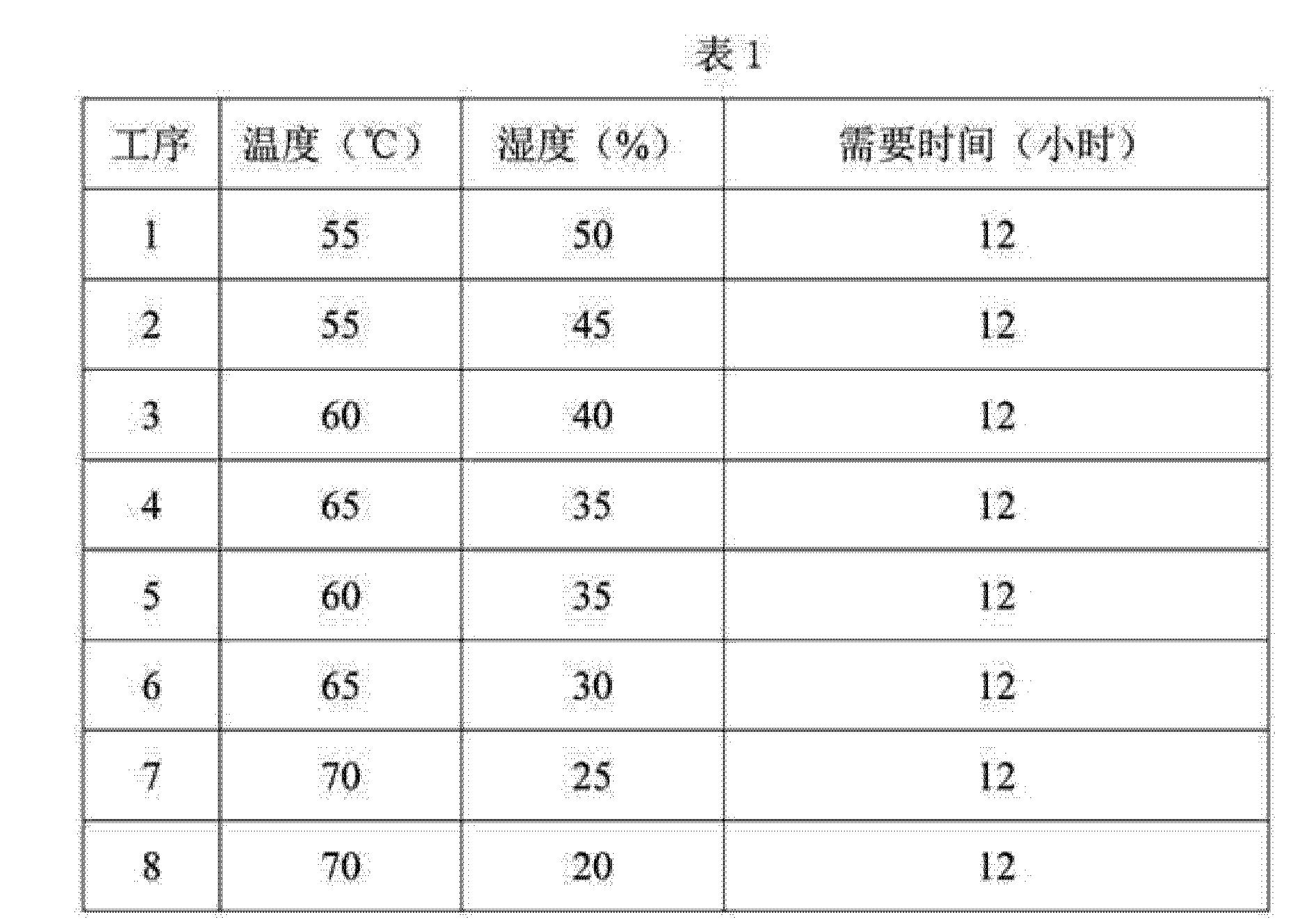 Figure CN103120356BD00051