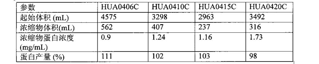Figure CN102065886AD01043