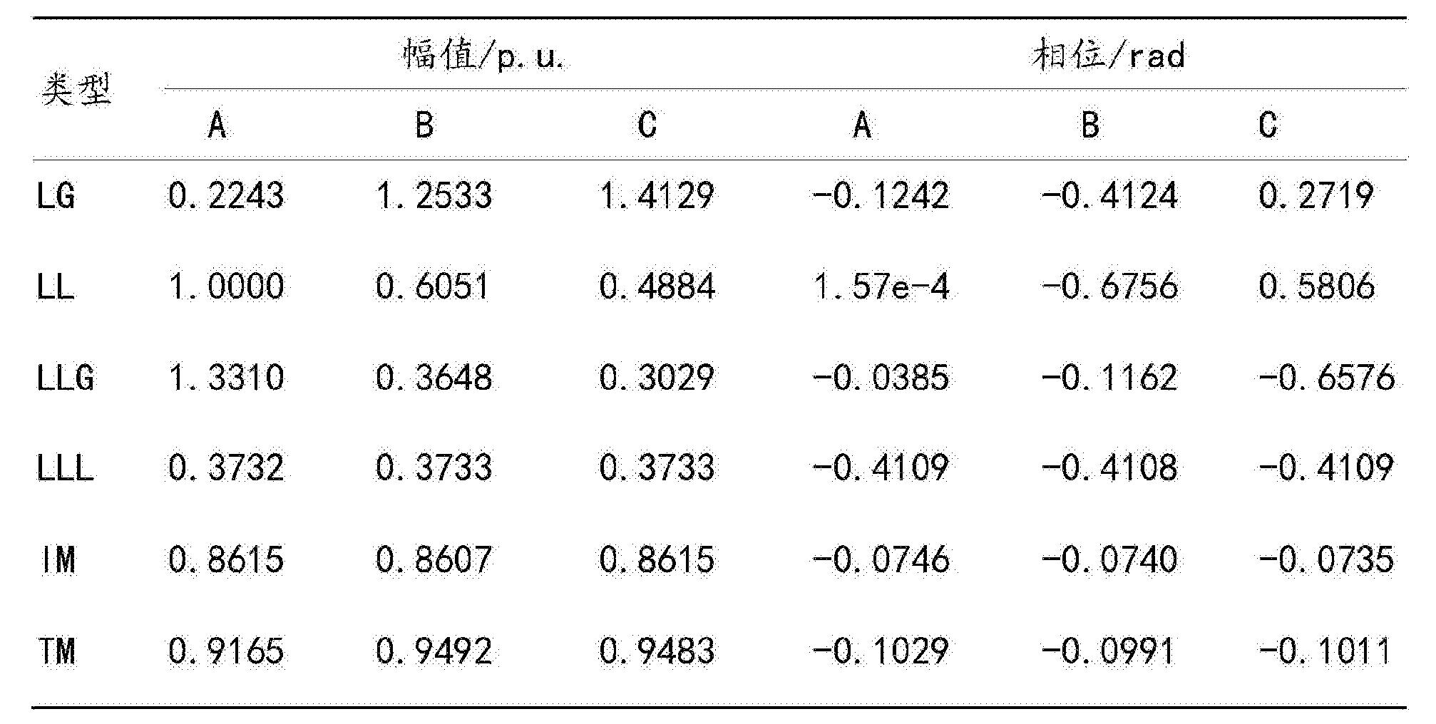 Figure CN107677904AD00111