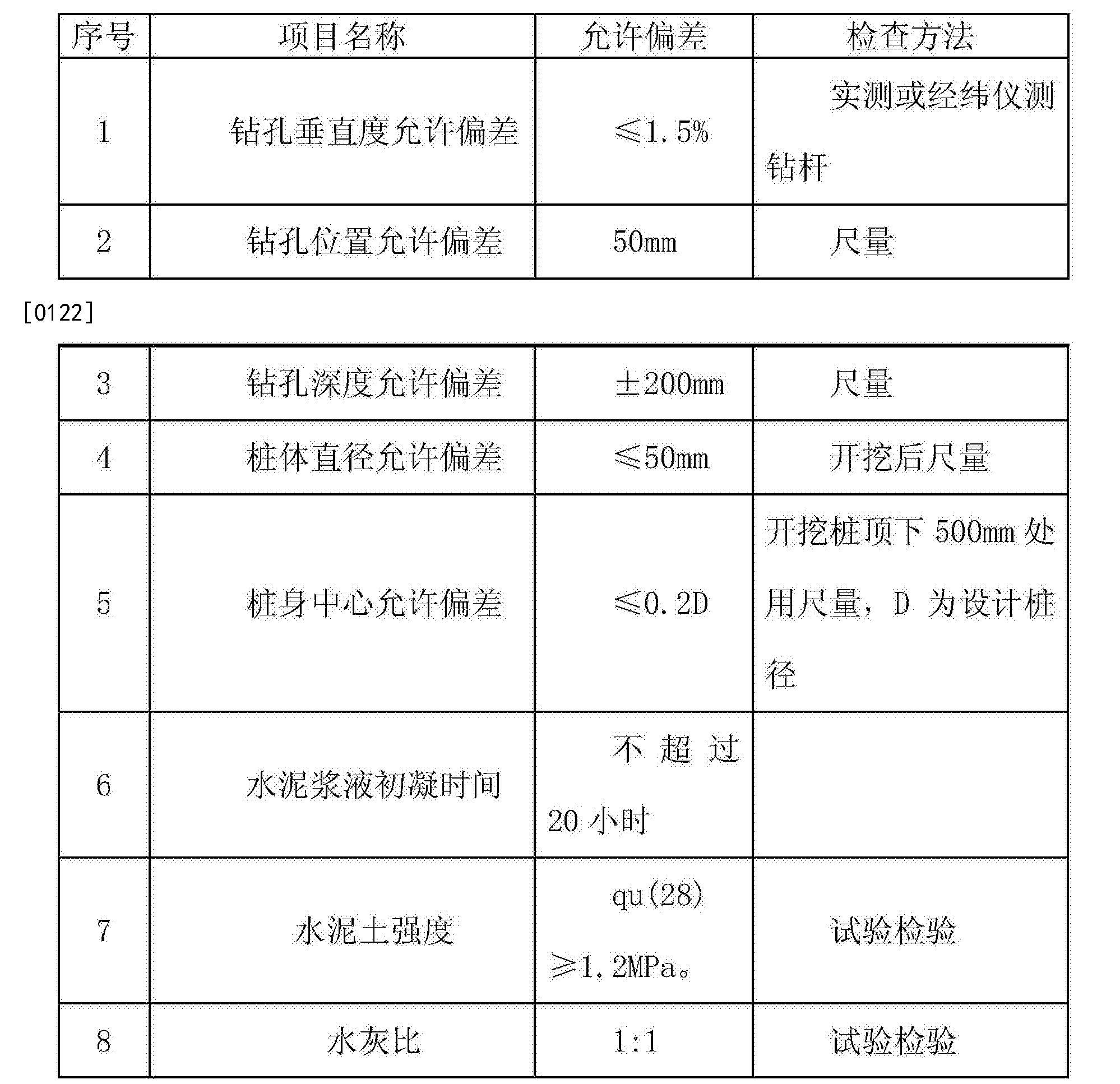 Figure CN105155550BD00121