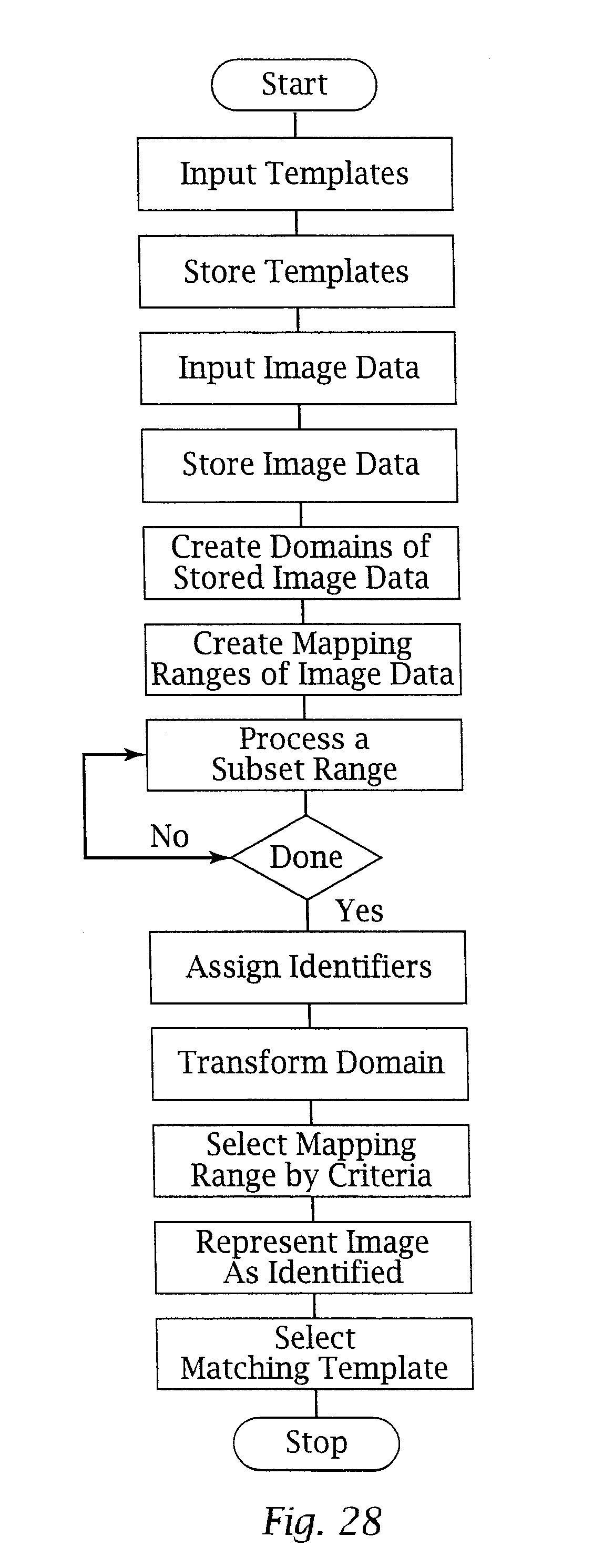 Us8583263b2 Internet Appliance System And Method Google Patents