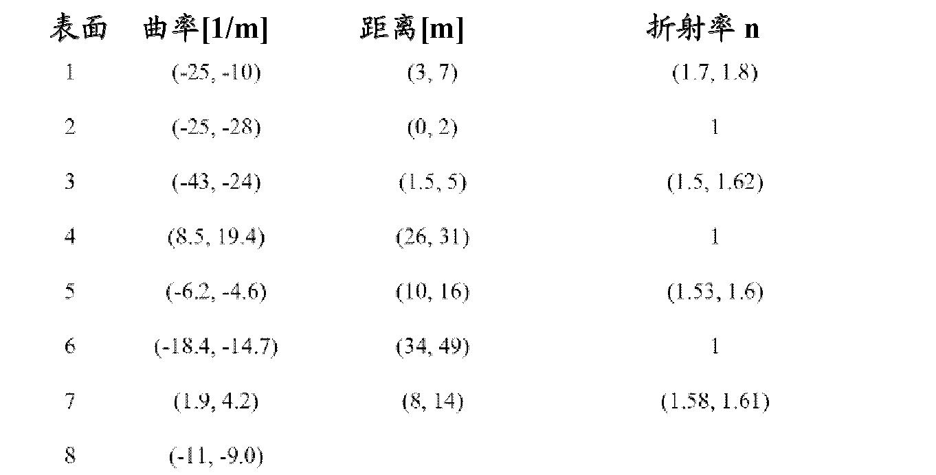 Figure CN102596126AD00281