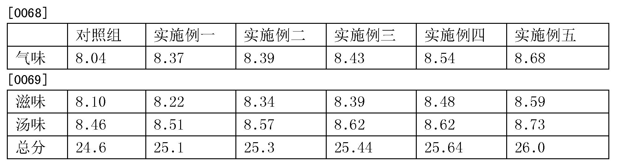 Figure CN104171725BD00091