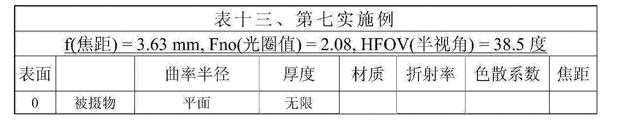 Figure CN105572844BD00291