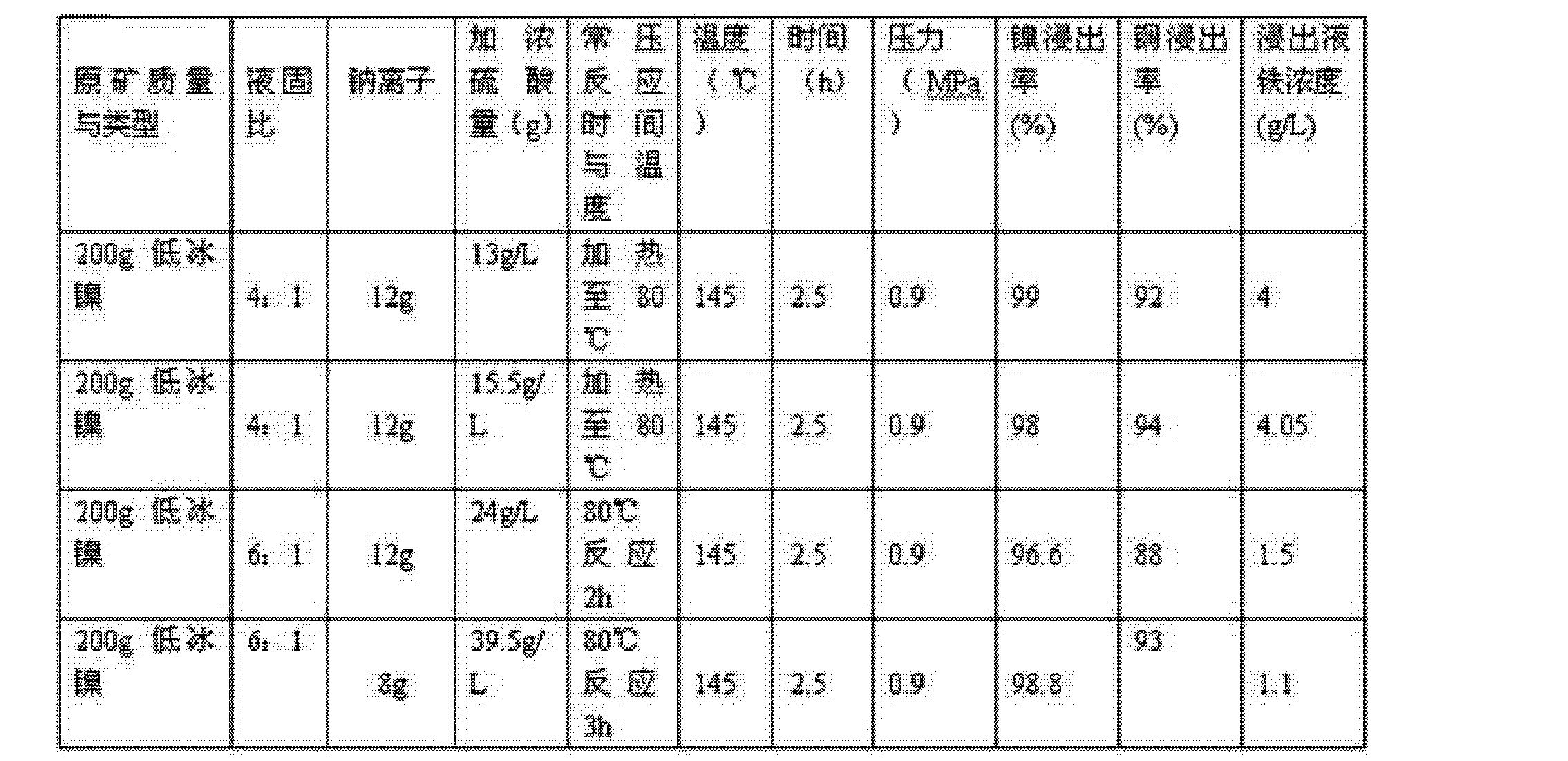 Figure CN102206834BD00081