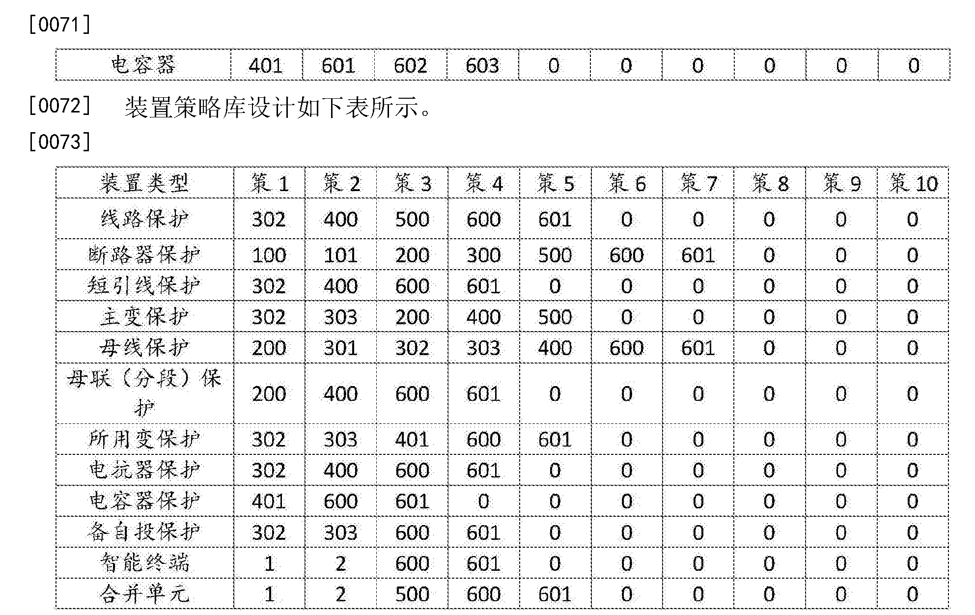 Figure CN105914892AD00131