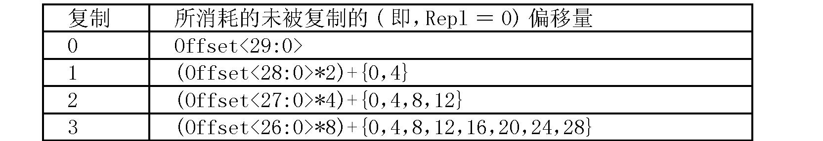Figure CN101128804BD00221