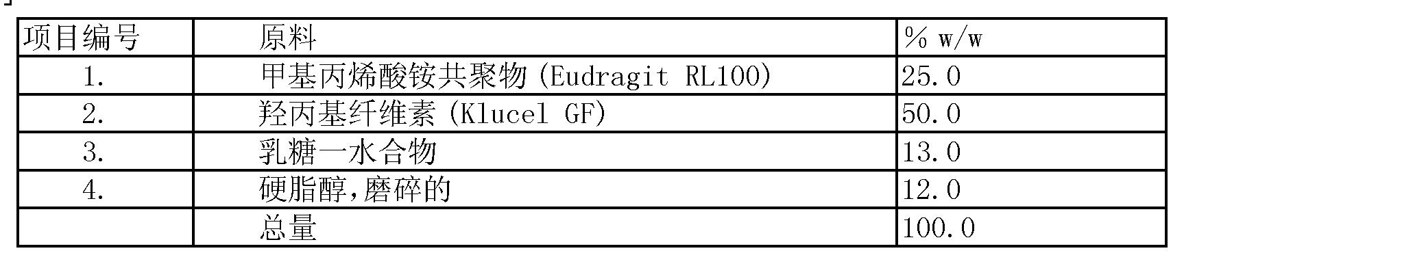 Figure CN1953739BD00152