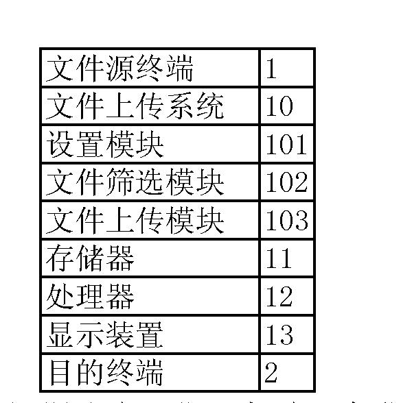 Figure CN103377213AD00051